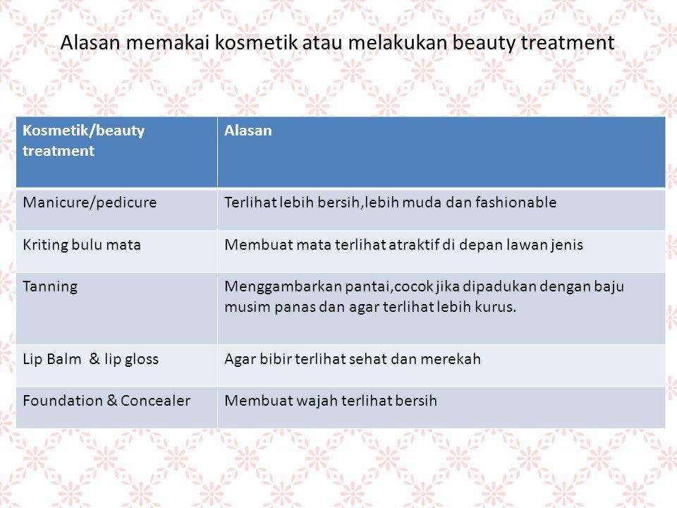 Alasan memakai kosmetik atau melakukan beauty treatment Kosmetik/beauty treatment Alasan Manicure/pedicureTerlihat lebih bersih,lebih muda dan fashion