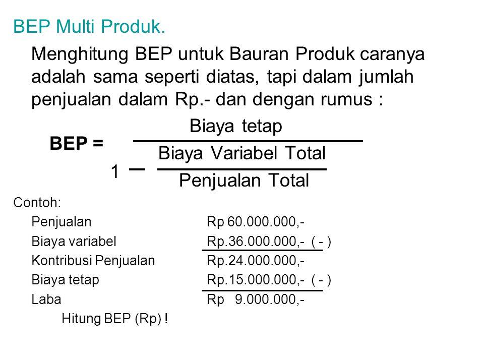 BEP Multi Produk.