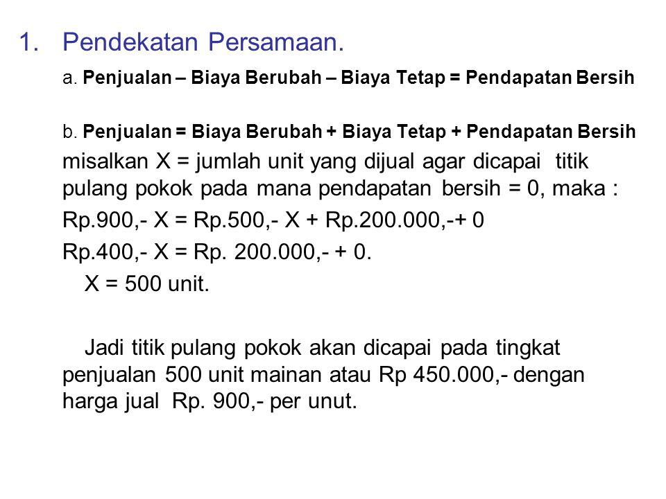 1.Pendekatan Persamaan.a. Penjualan – Biaya Berubah – Biaya Tetap = Pendapatan Bersih b.