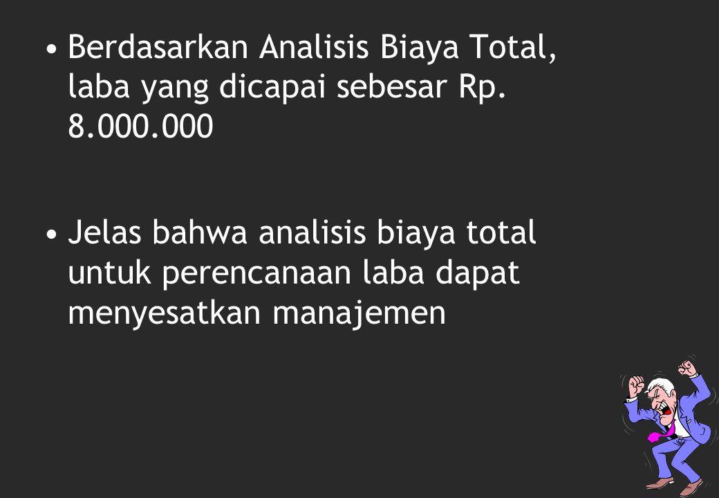 Jika satuan barang yang terjual = 80.000 unit maka, Penjualan = 80.000 x Rp. 1.200= Rp. 96.000.000 Biaya variabel = 80.000 x Rp. 830= Rp. 66.400.000 (