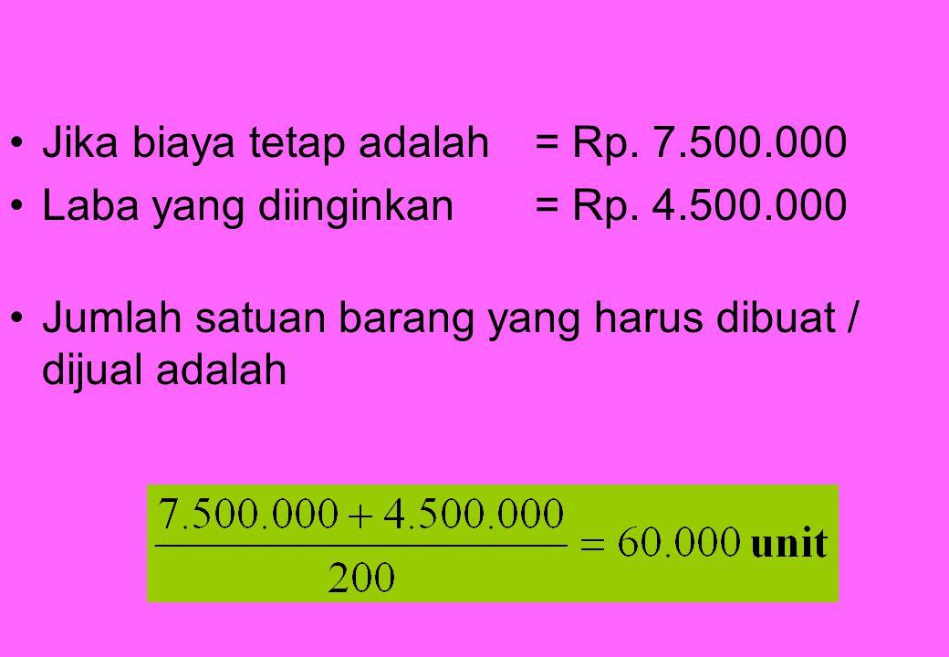 Untuk menghitung besarnya tingkat penjualan agar dapat menutup seluruh biaya dan laba yang diinginkan, digunakan rumusan sebagai berikut: Jumlah satua