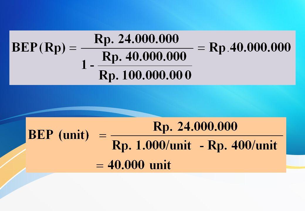 Contoh: Produksi dan penjualan = 100.000 unit Biaya yang dikeluarkan: Biaya variabel= Rp. 40.000.000 Biaya tetap= Rp. 24.000.000 Harga penjualan per s