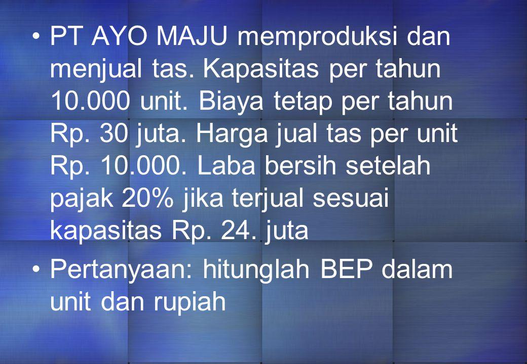 PENGARUH PAJAK PADA BEP Laba sebelum pajak (100%)= Rp. 24.000.000 Pajak (40%)= Rp. 9.600.000 Laba Bersih (60%)= Rp. 14.400.000 Laba bersih = laba sebe