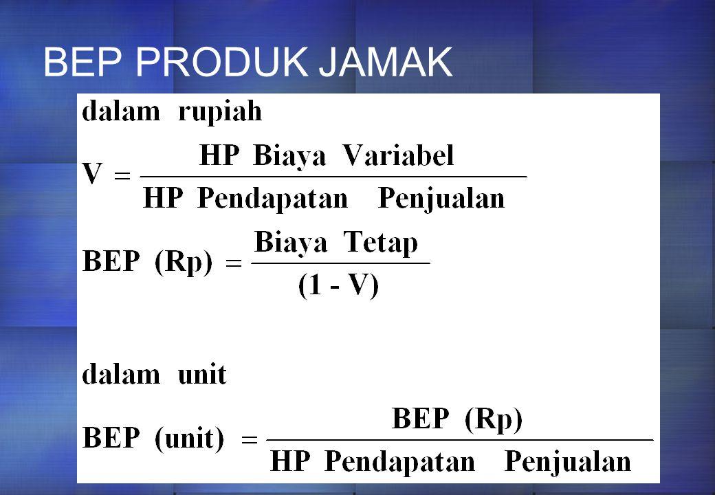 BEP PRODUK JAMAK (MULTIPLE PRODUCT) Yang harus diketahui : –B–Biaya tetap –B–Biaya variabel / unit setiap jenis produk –H–Harga jual / unit setiap jen