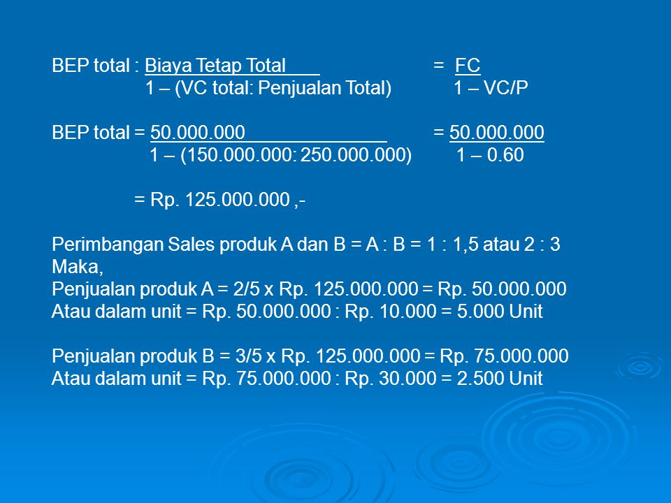 BEP total : Biaya Tetap Total = FC 1 – (VC total: Penjualan Total) 1 – VC/P BEP total = 50.000.000 = 50.000.000 1 – (150.000.000: 250.000.000) 1 – 0.60 = Rp.