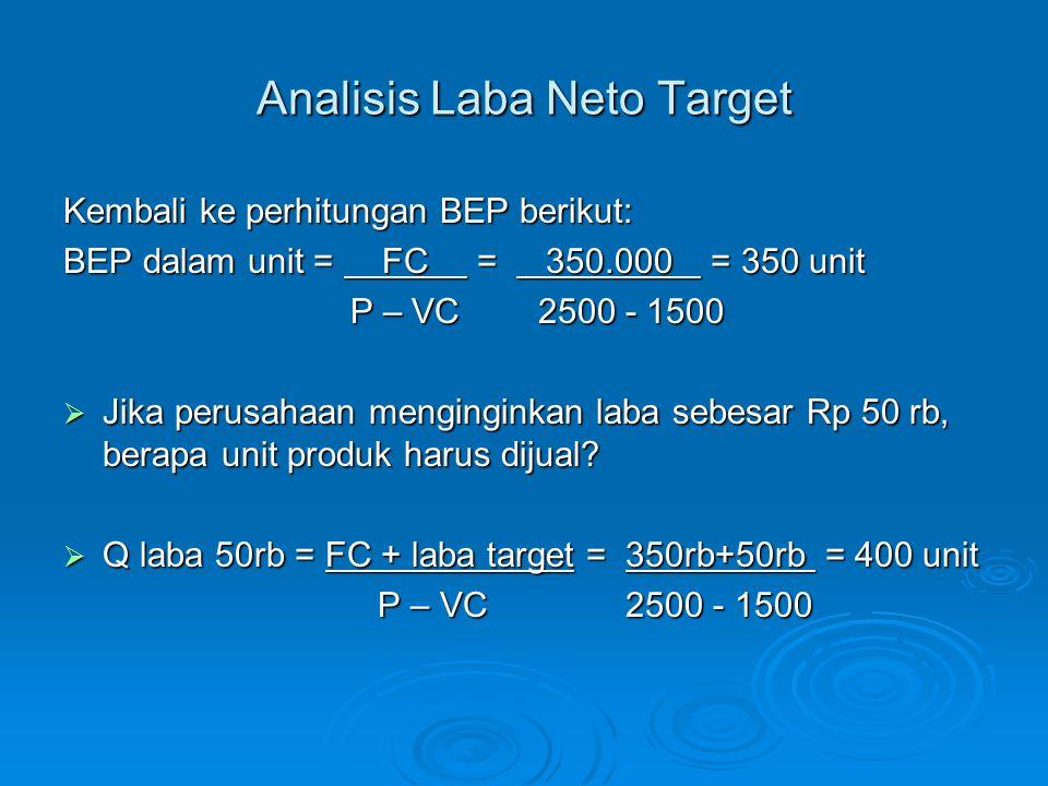 Analisis Laba Neto Target Kembali ke perhitungan BEP berikut: BEP dalam unit = FC = 350.000 = 350 unit P – VC 2500 - 1500 P – VC 2500 - 1500  Jika perusahaan menginginkan laba sebesar Rp 50 rb, berapa unit produk harus dijual.