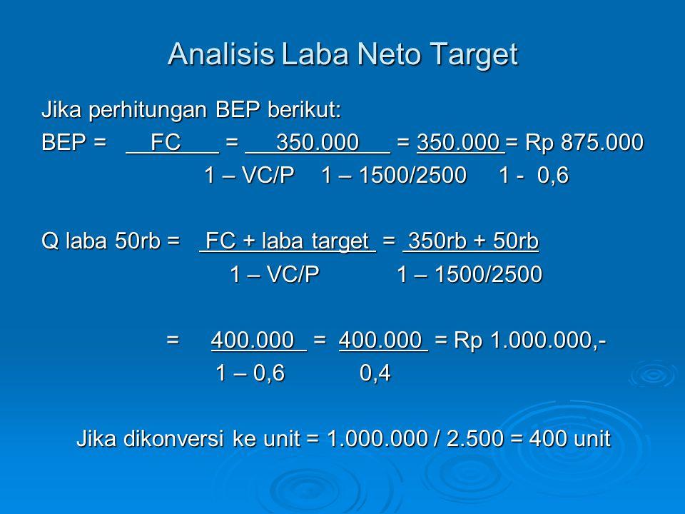 Analisis Laba Neto Target Jika perhitungan BEP berikut: BEP = FC = 350.000 = 350.000 = Rp 875.000 1 – VC/P 1 – 1500/2500 1 - 0,6 1 – VC/P 1 – 1500/250