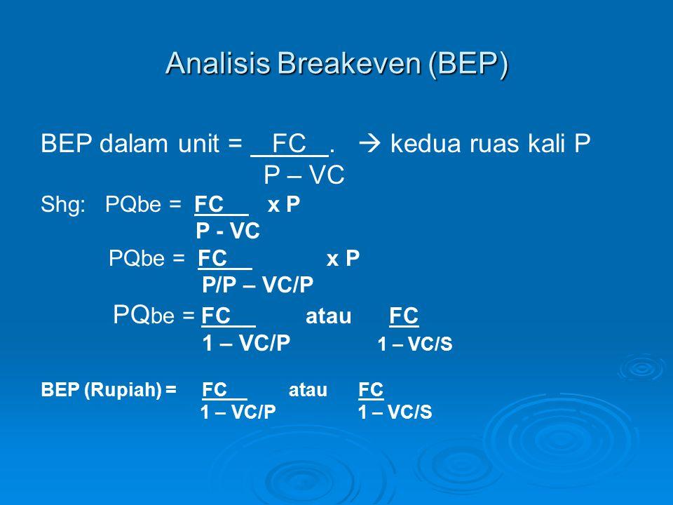 Analisis Breakeven (BEP) BEP dalam unit = FC.  kedua ruas kali P P – VC Shg: PQbe = FC x P P - VC PQbe = FC x P P/P – VC/P PQ be = FC atau FC 1 – VC/
