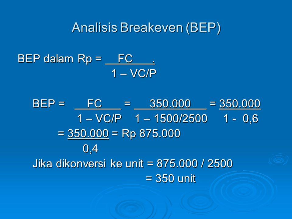 Analisis Breakeven (BEP) BEP dalam Rp = FC. 1 – VC/P 1 – VC/P BEP = FC = 350.000 = 350.000 1 – VC/P 1 – 1500/2500 1 - 0,6 1 – VC/P 1 – 1500/2500 1 - 0