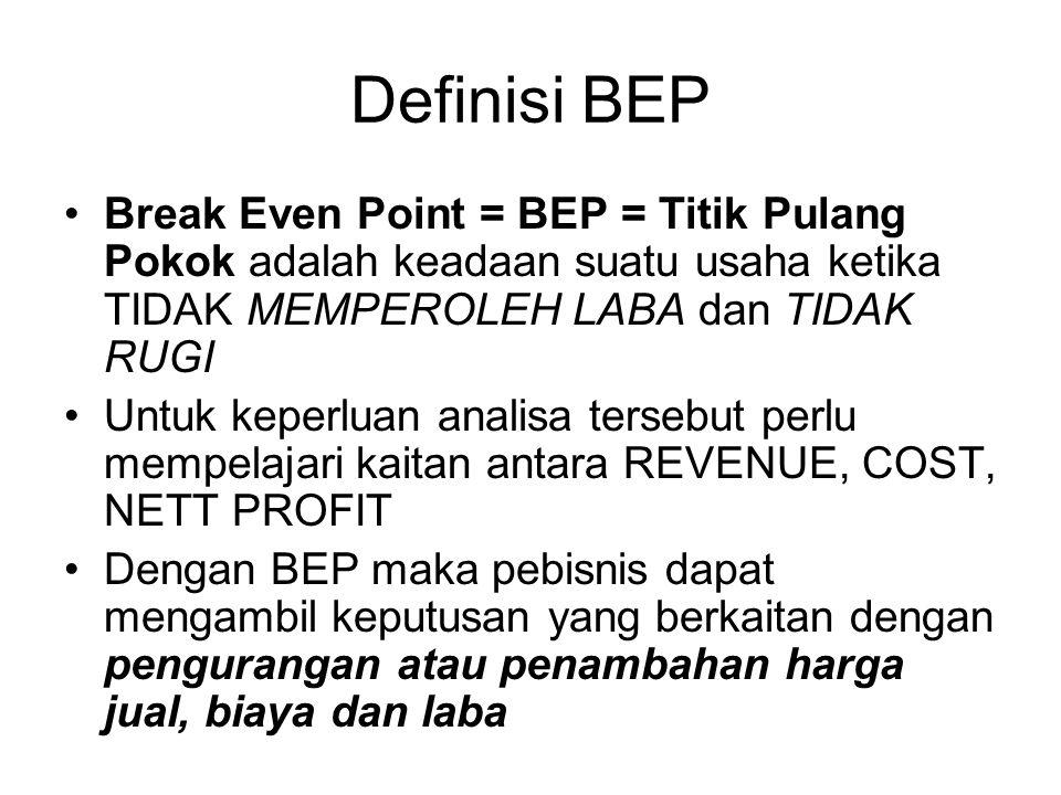 Definisi BEP Break Even Point = BEP = Titik Pulang Pokok adalah keadaan suatu usaha ketika TIDAK MEMPEROLEH LABA dan TIDAK RUGI Untuk keperluan analis