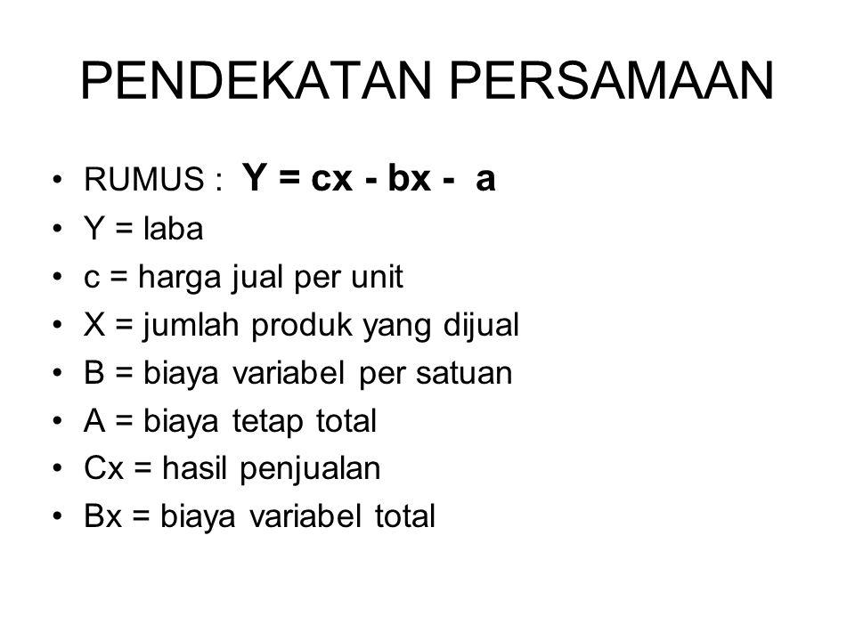 PENDEKATAN PERSAMAAN RUMUS : Y = cx - bx - a Y = laba c = harga jual per unit X = jumlah produk yang dijual B = biaya variabel per satuan A = biaya te