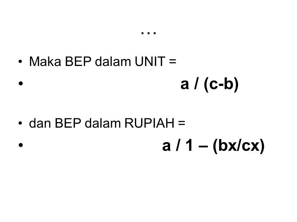 … Maka BEP dalam UNIT = a / (c-b) dan BEP dalam RUPIAH = a / 1 – (bx/cx)