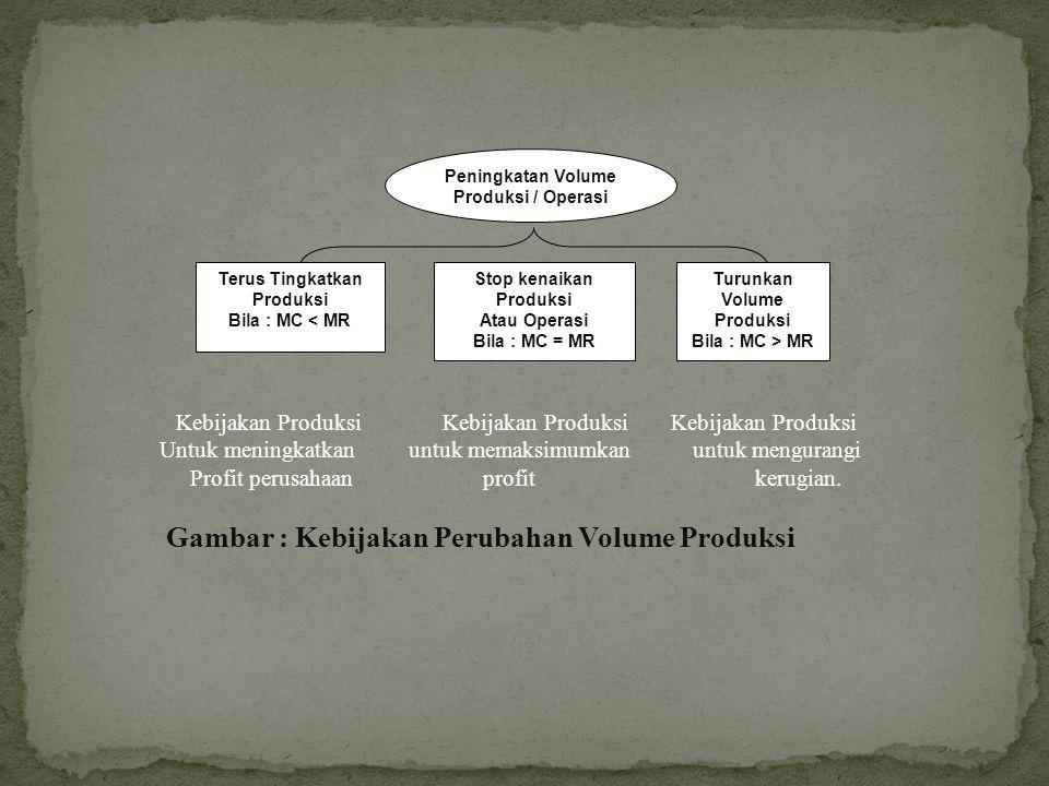 Kebijakan Produk / Operasi Pulang Pokok (BEP) Peningkatan Produksi atau Operasi Penghentian Produksi atau Operasi Gunakan : a. Analisis Biaya (TFC, TV
