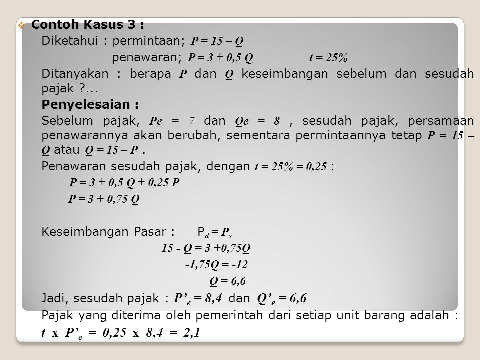  Contoh Kasus 3 : Diketahui : permintaan; P = 15 – Q penawaran; P = 3 + 0,5 Q t = 25% Ditanyakan : berapa P dan Q keseimbangan sebelum dan sesudah pajak ?...