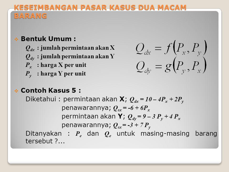 KESEIMBANGAN PASAR KASUS DUA MACAM BARANG  Bentuk Umum : Q dx : jumlah permintaan akan X Q dy : jumlah permintaan akan Y P x : harga X per unit P y : harga Y per unit  Contoh Kasus 5 : Diketahui : permintaan akan X; Q dx = 10 – 4P x + 2P y penawarannya; Q sx = -6 + 6P x permintaan akan Y; Q dy = 9 – 3 P y + 4 P x penawarannya; Q sx = -3 + 7 P y Ditanyakan : P e dan Q e untuk masing-masing barang tersebut ?...
