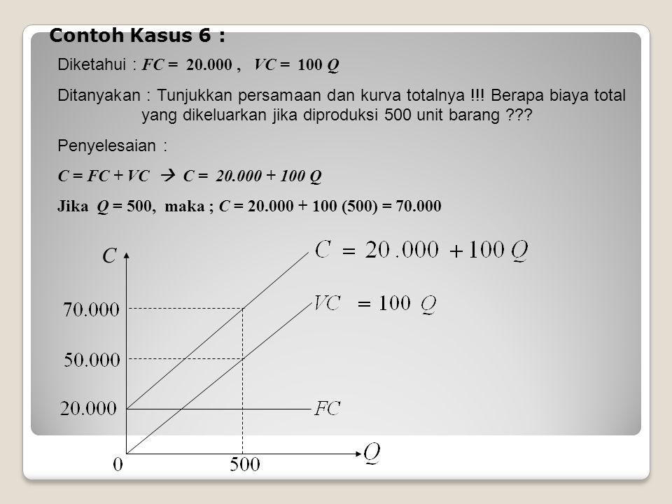 Contoh Kasus 6 : Diketahui : FC = 20.000, VC = 100 Q Ditanyakan : Tunjukkan persamaan dan kurva totalnya !!.