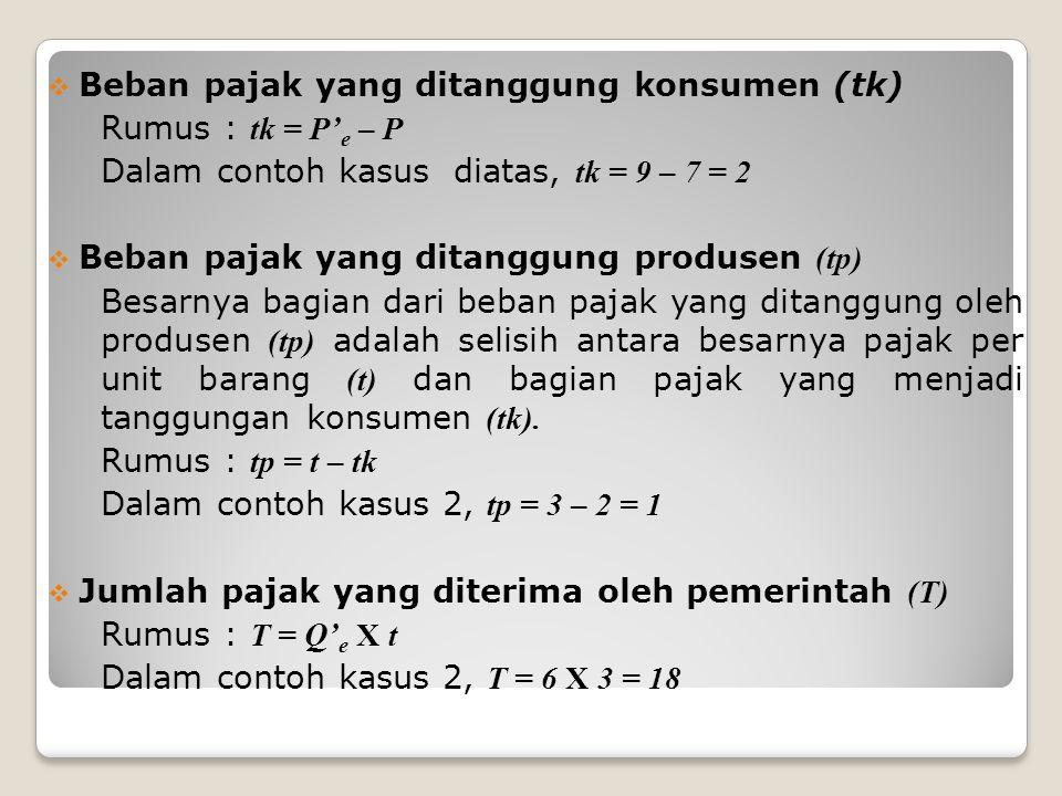  Beban pajak yang ditanggung konsumen (tk) Rumus : tk = P' e – P Dalam contoh kasus diatas, tk = 9 – 7 = 2  Beban pajak yang ditanggung produsen (tp) Besarnya bagian dari beban pajak yang ditanggung oleh produsen (tp) adalah selisih antara besarnya pajak per unit barang (t) dan bagian pajak yang menjadi tanggungan konsumen (tk).