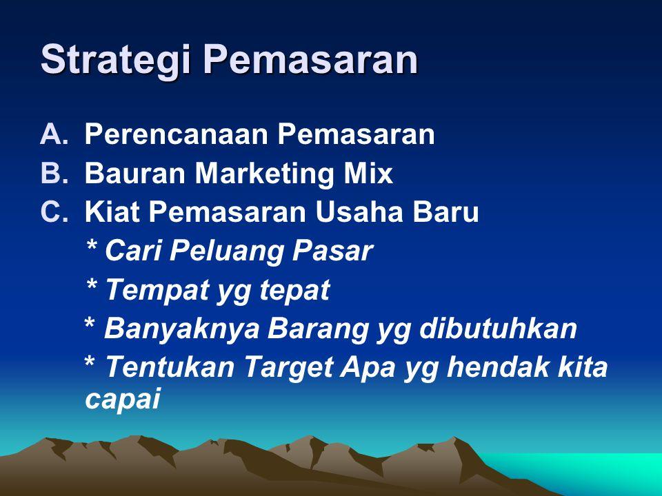 Strategi Pemasaran A.Perencanaan Pemasaran B.Bauran Marketing Mix C.Kiat Pemasaran Usaha Baru * Cari Peluang Pasar * Tempat yg tepat * Banyaknya Baran