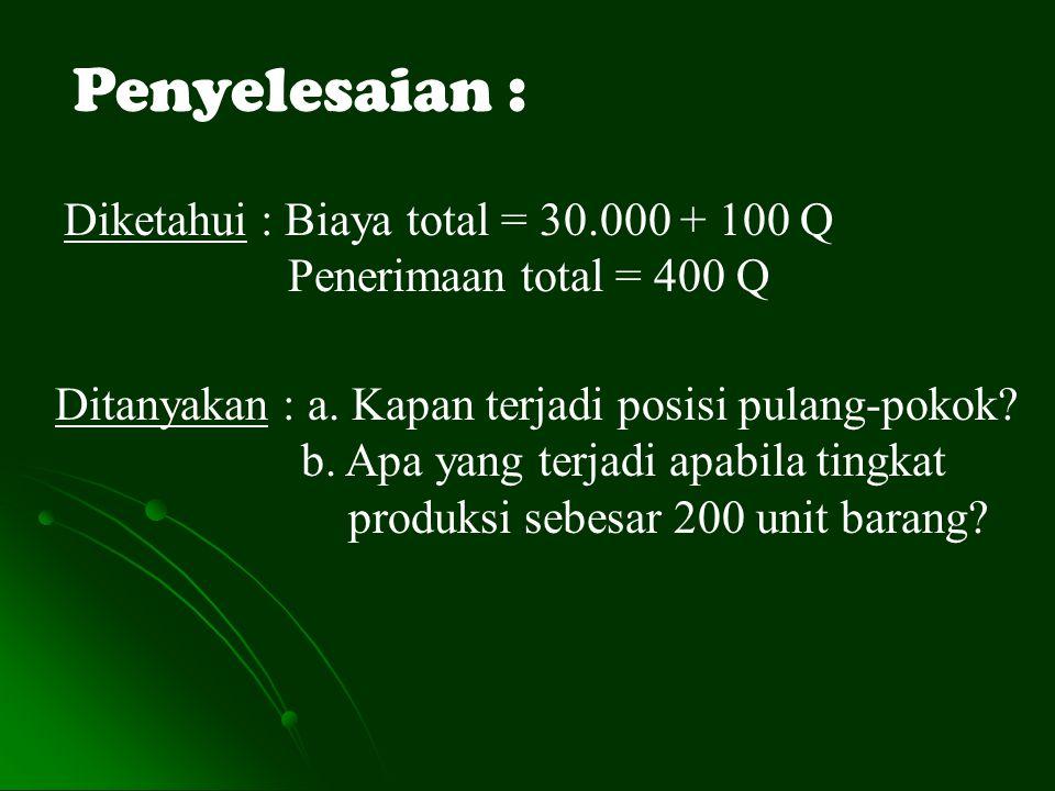 Diketahui : Biaya total = 30.000 + 100 Q Penerimaan total = 400 Q Penyelesaian : Ditanyakan : a. Kapan terjadi posisi pulang-pokok? b. Apa yang terjad
