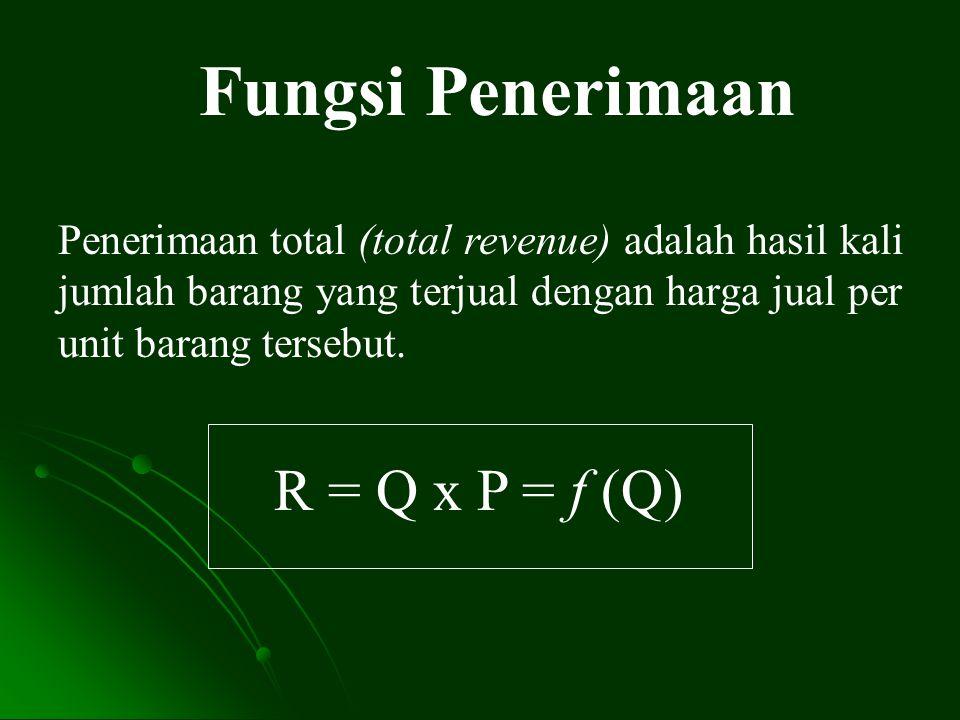 Penerimaan merupakan fungsi jumlah barang, kurvanya berupa garis lurus berlereng positif dan bermula dari titik pangkal.