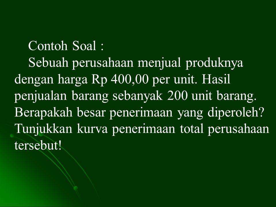 Contoh Soal : Sebuah perusahaan menjual produknya dengan harga Rp 400,00 per unit. Hasil penjualan barang sebanyak 200 unit barang. Berapakah besar pe