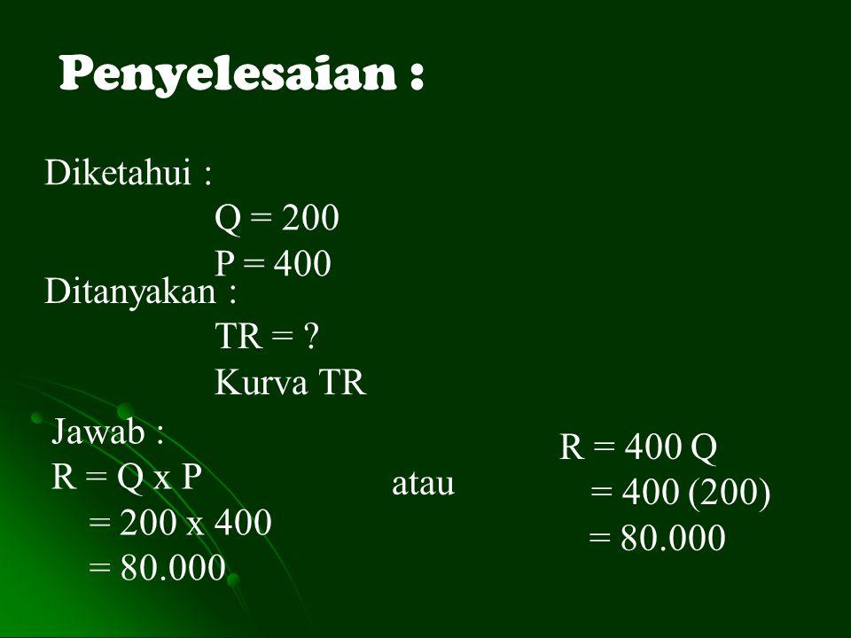 Diketahui : Q = 200 P = 400 Penyelesaian : Ditanyakan : TR = ? Kurva TR Jawab : R = Q x P = 200 x 400 = 80.000 atau R = 400 Q = 400 (200) = 80.000