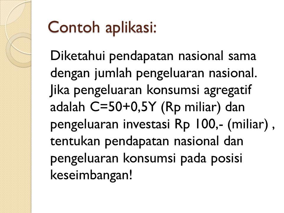 Contoh aplikasi: Diketahui pendapatan nasional sama dengan jumlah pengeluaran nasional.