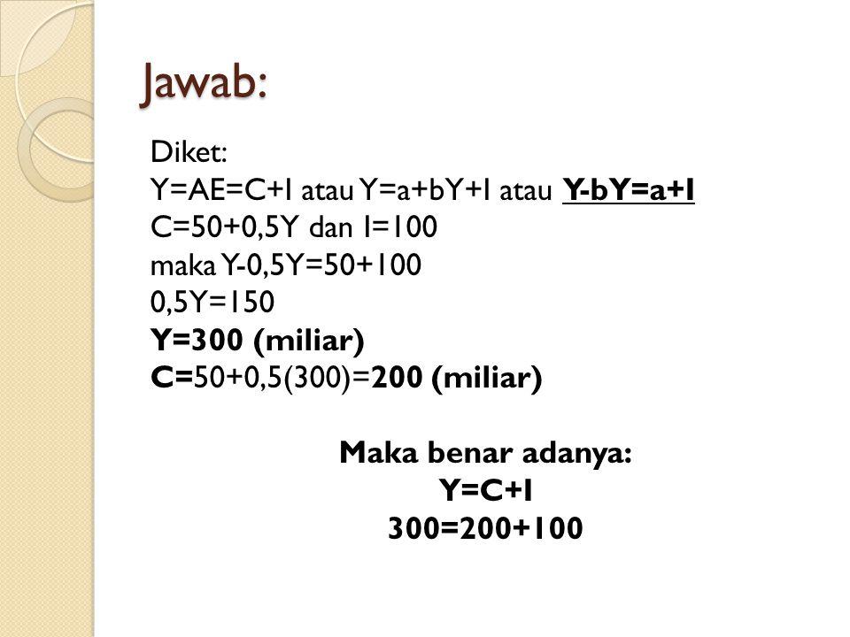 Jawab: Diket: Y=AE=C+I atau Y=a+bY+I atau Y-bY=a+I C=50+0,5Y dan I=100 maka Y-0,5Y=50+100 0,5Y=150 Y=300 (miliar) C=50+0,5(300)=200 (miliar) Maka benar adanya: Y=C+I 300=200+100