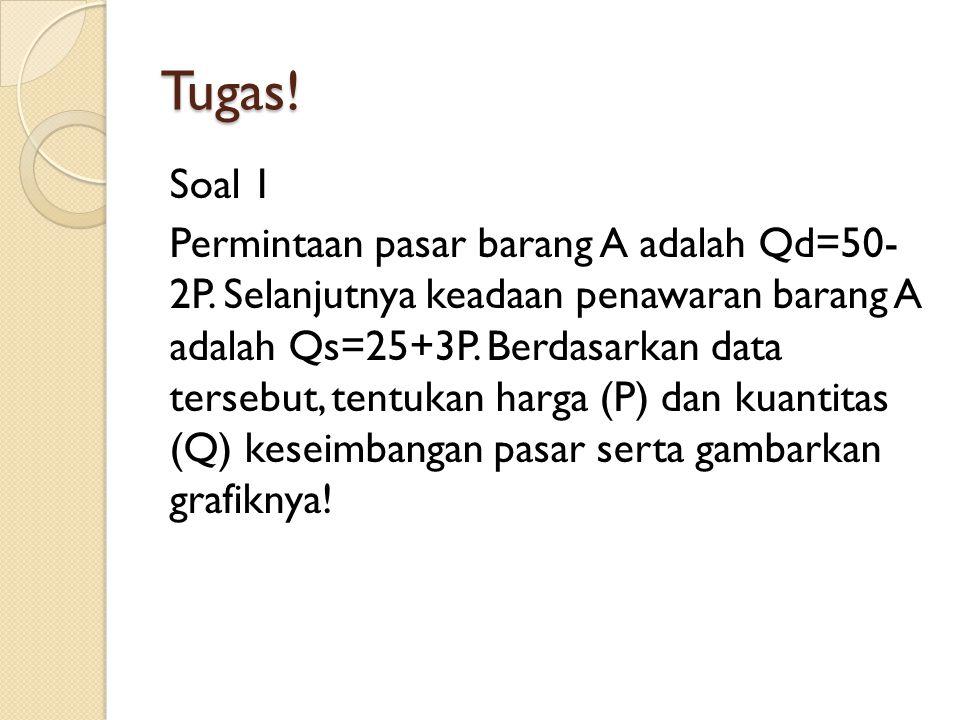 Tugas.Soal 1 Permintaan pasar barang A adalah Qd=50- 2P.