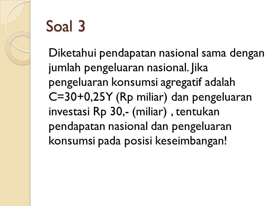 Soal 3 Diketahui pendapatan nasional sama dengan jumlah pengeluaran nasional.