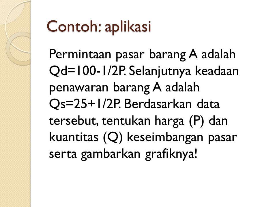 Contoh: aplikasi Permintaan pasar barang A adalah Qd=100-1/2P.