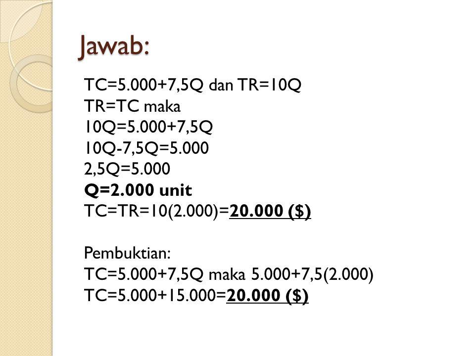Jawab: TC=5.000+7,5Q dan TR=10Q TR=TC maka 10Q=5.000+7,5Q 10Q-7,5Q=5.000 2,5Q=5.000 Q=2.000 unit TC=TR=10(2.000)=20.000 ($) Pembuktian: TC=5.000+7,5Q maka 5.000+7,5(2.000) TC=5.000+15.000=20.000 ($)