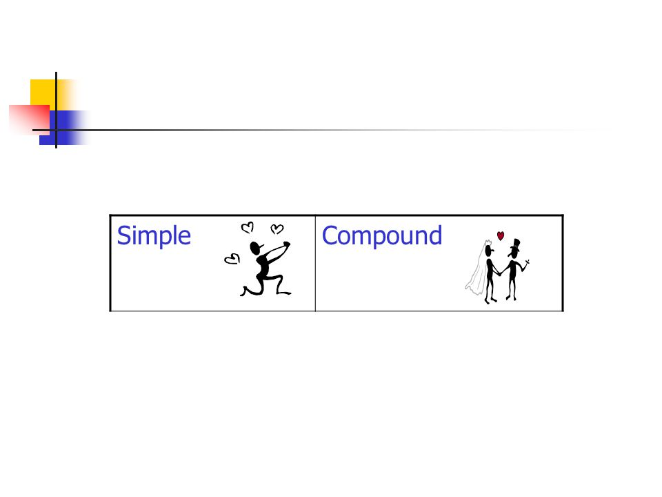 SimpleCompound
