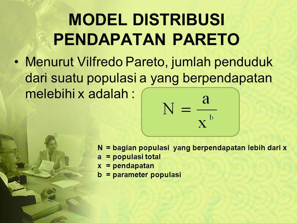 MODEL DISTRIBUSI PENDAPATAN PARETO Menurut Vilfredo Pareto, jumlah penduduk dari suatu populasi a yang berpendapatan melebihi x adalah : N= bagian pop