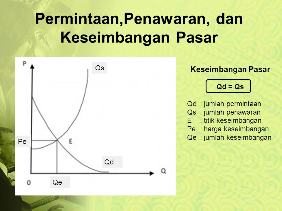 FUNGSI BIAYA Biaya Tetap:Fc = k Biaya Variabel:Vc = f(Q) Biaya Total:C = Fc + Vc Biaya Tetap Rata-Rata:AFC = Fc/Q Biaya Variabel Rata-Rata:AVC = Vc/Q Biaya Rata-Rata:AC = C/Q Biaya Marginal:MC = ΔC/ ΔQ