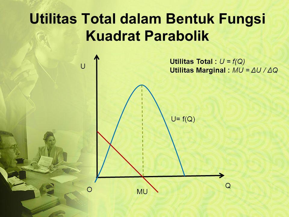 FUNGSI PRODUKSI Produk Total :P = f(X) Produk Rata-Rata:AP = P/X Prosuk Marginal:MP = ΔP/ΔX