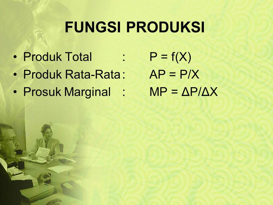 FUNGSI TRANSFORMASI PRODUK Kurva Transformasi Produk ialah kurva yang menunjukkan pilihan kombinasi jumlah produksi dua macam barang dengan menggunakan masukan yang sama sejumlah tertentu.
