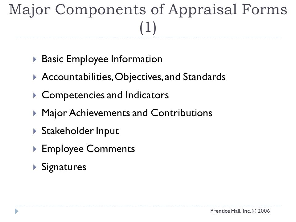 Prentice Hall, Inc. © 2006 Major Components of Appraisal Forms (1)  Basic Employee Information  Accountabilities, Objectives, and Standards  Compet