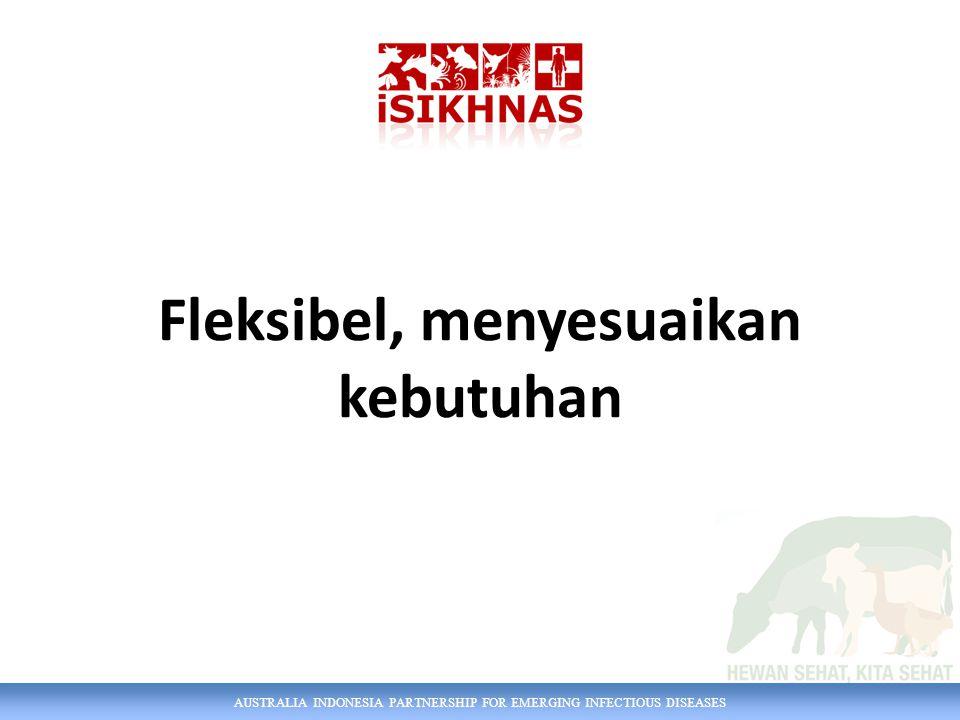 AUSTRALIA INDONESIA PARTNERSHIP FOR EMERGING INFECTIOUS DISEASES Fleksibel, menyesuaikan kebutuhan