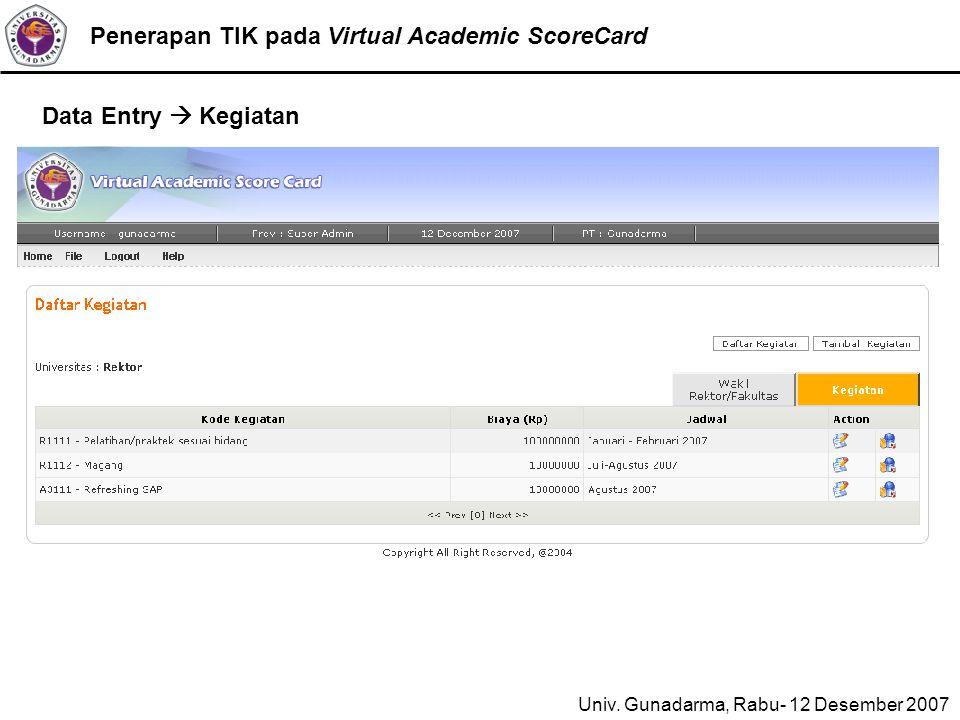 Penerapan TIK pada Virtual Academic ScoreCard Univ.