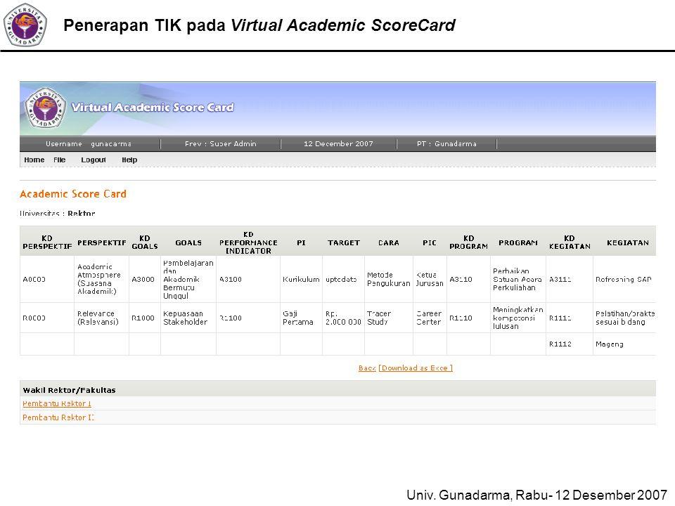 Penerapan TIK pada Virtual Academic ScoreCard Univ. Gunadarma, Rabu- 12 Desember 2007