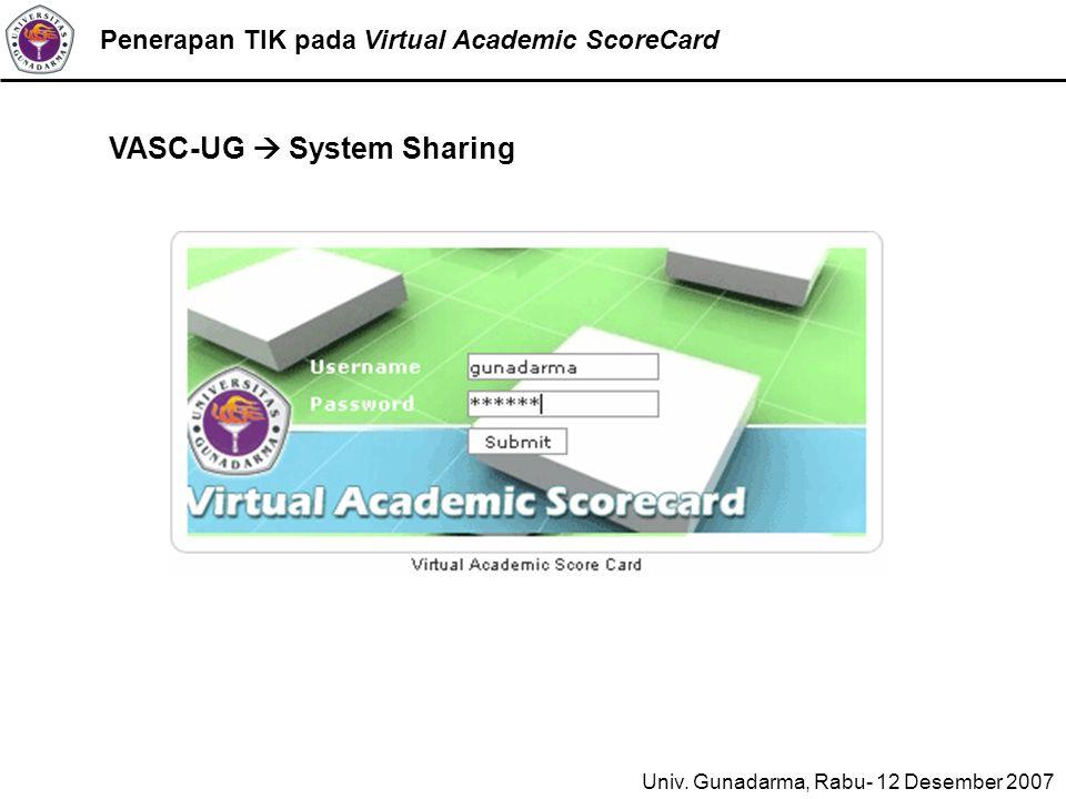 Penerapan TIK pada Virtual Academic ScoreCard VASC-UG  System Sharing Univ.