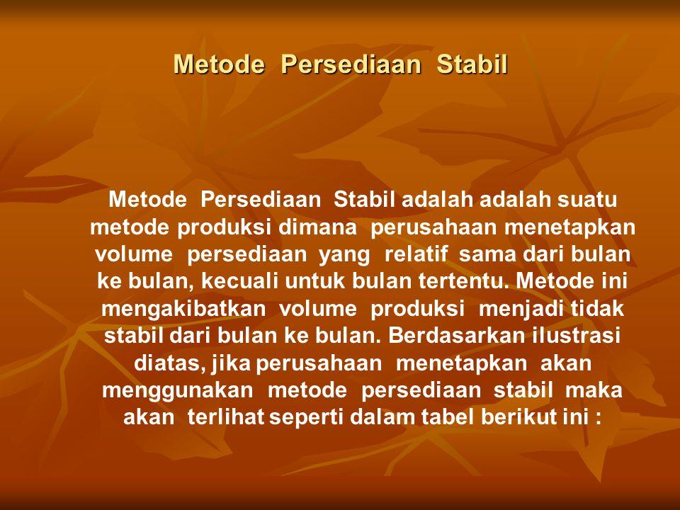 Metode Persediaan Stabil Metode Persediaan Stabil adalah adalah suatu metode produksi dimana perusahaan menetapkan volume persediaan yang relatif sama dari bulan ke bulan, kecuali untuk bulan tertentu.