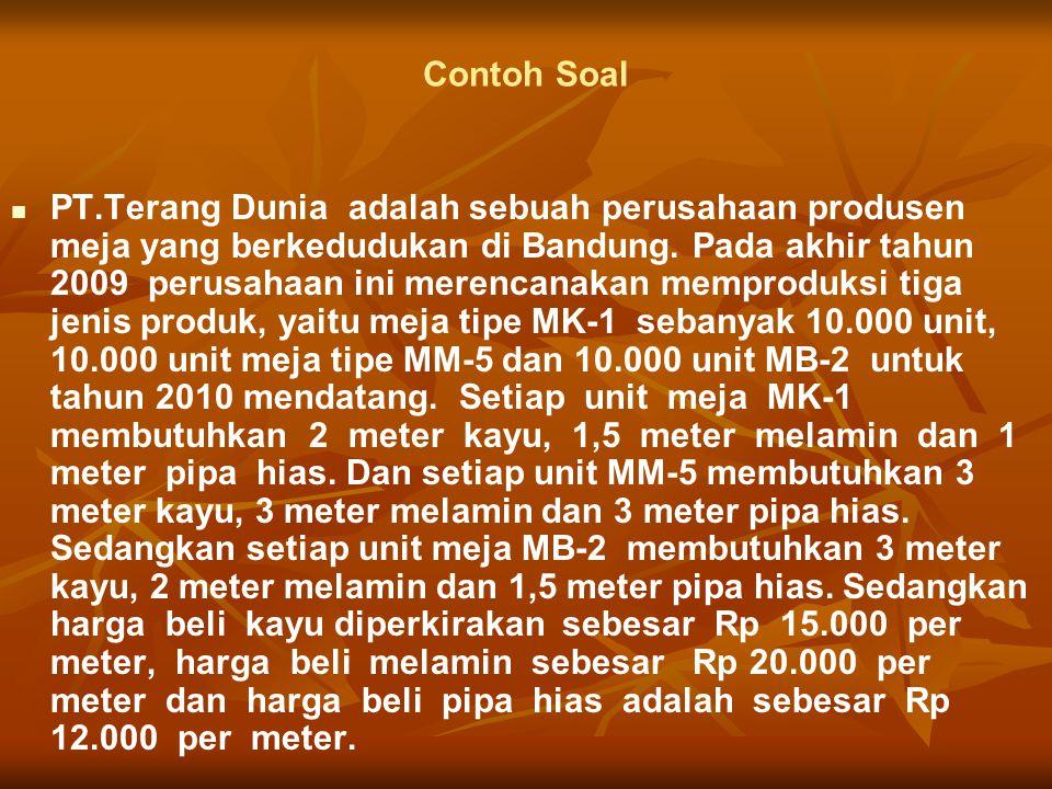 PT.Terang Dunia adalah sebuah perusahaan produsen meja yang berkedudukan di Bandung.