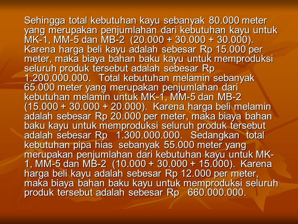 Sehingga total kebutuhan kayu sebanyak 80.000 meter yang merupakan penjumlahan dari kebutuhan kayu untuk MK-1, MM-5 dan MB-2 (20.000 + 30.000 + 30.000).