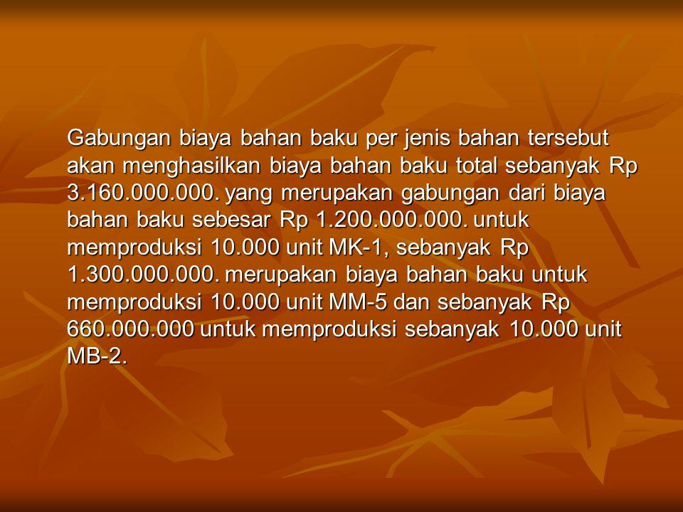 Gabungan biaya bahan baku per jenis bahan tersebut akan menghasilkan biaya bahan baku total sebanyak Rp 3.160.000.000.