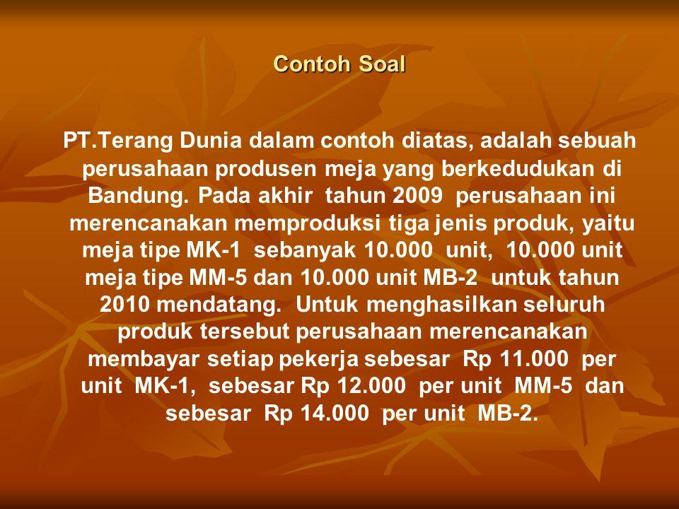 Contoh Soal PT.Terang Dunia dalam contoh diatas, adalah sebuah perusahaan produsen meja yang berkedudukan di Bandung.