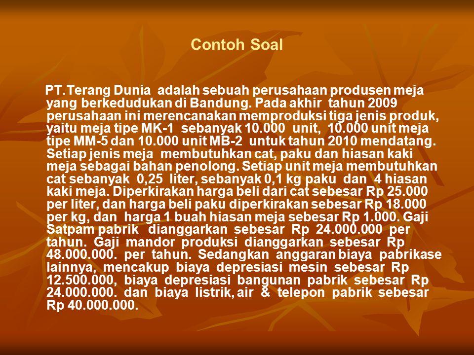 Contoh Soal PT.Terang Dunia adalah sebuah perusahaan produsen meja yang berkedudukan di Bandung.
