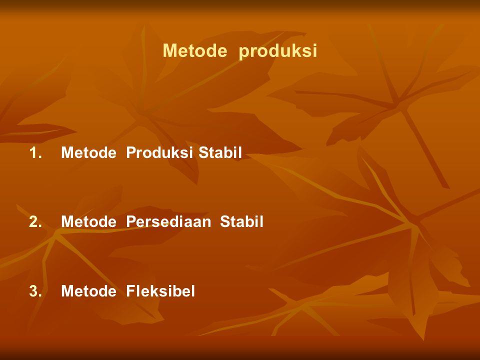 Metode produksi 1. 1.Metode Produksi Stabil 2. 2.Metode Persediaan Stabil 3. 3.Metode Fleksibel