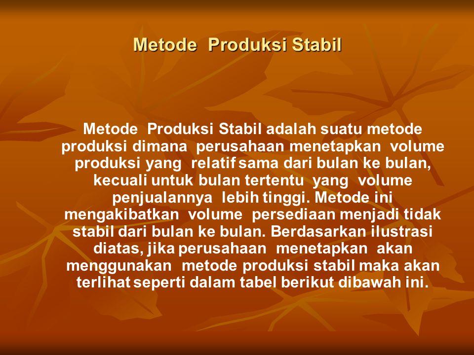 Metode Produksi Stabil Metode Produksi Stabil adalah suatu metode produksi dimana perusahaan menetapkan volume produksi yang relatif sama dari bulan ke bulan, kecuali untuk bulan tertentu yang volume penjualannya lebih tinggi.